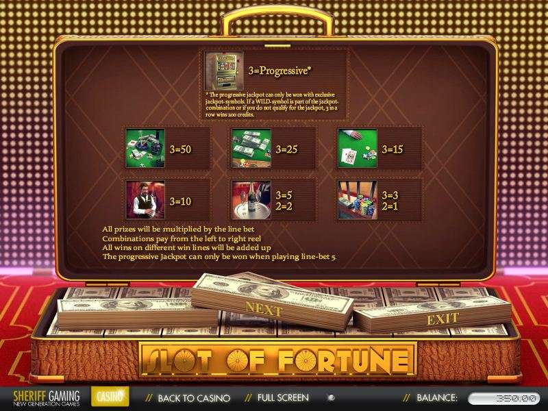 Casino fortune online how to win on the slot machines at casinos
