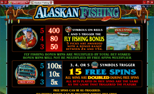 Alaskan fishing220140429 16648 1q9z14o