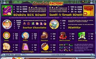 Chocolate 20factory 20220140429 16648 814rk6