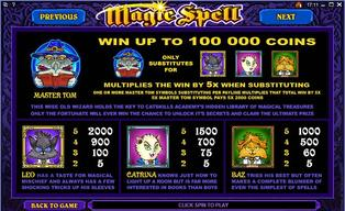 Magic 20spell 20220140430 16648 1ujgsif